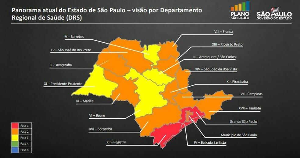 Flexibilização em São Paulo